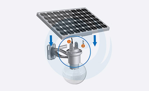 Socreat Solar Moon Light with adjustable solar panel